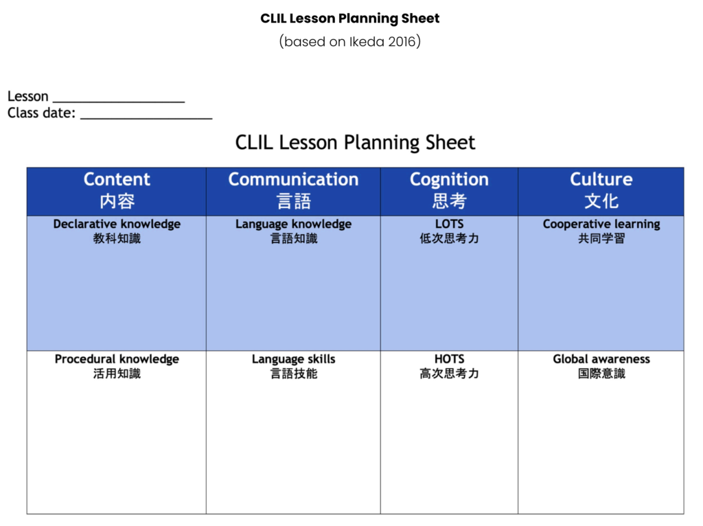 clil_planning.png